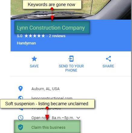 How Does Google My Business Penalize Keyword Stuffing: 50 Examples [Case Study]