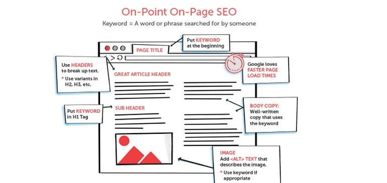 A Quick Guide to SEO for Non-Profits [Infographic]