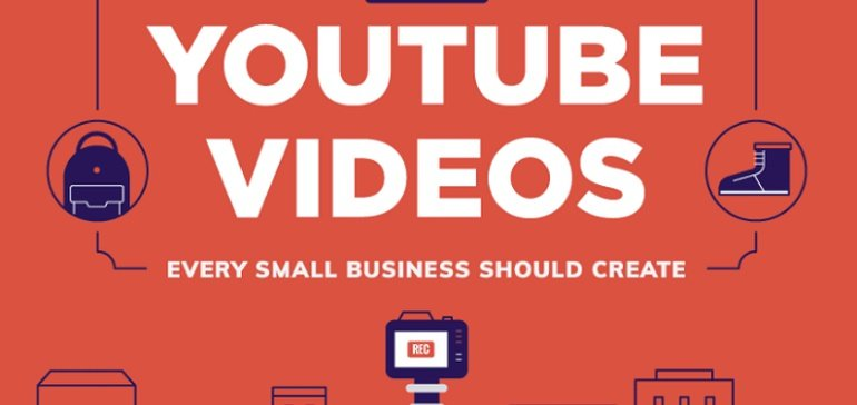 10 YouTube Videos That Every Small Business Should Create [infographic]