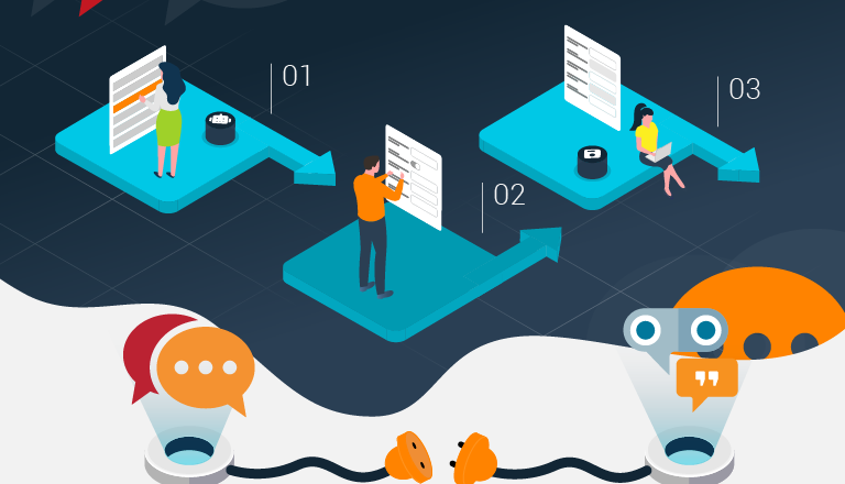 3 Steps: Register Oracle Digital Assistant in Botium Box | by Gergye Szabolcs | Apr, 2021