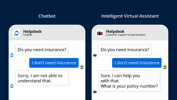 Chatbot Vs. Intelligent Virtual Assistant — What's the difference & Why Care? | by Haptik | May, 2021