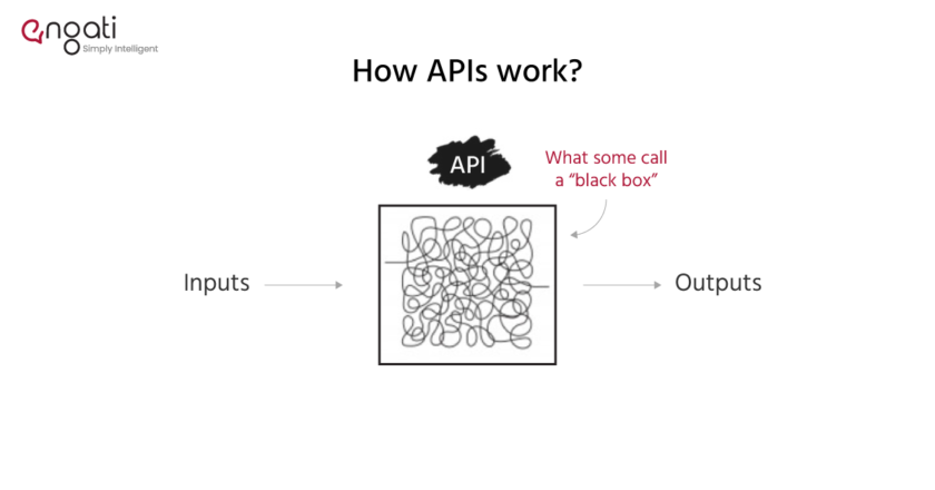 How technical are APIs?. The driver for this article is not to… | by Engati | Jul, 2021