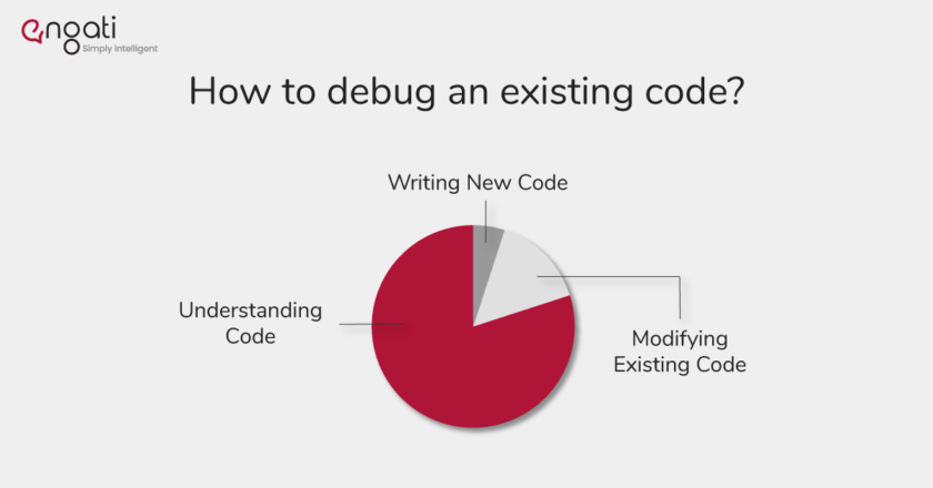 How to Enter an Unknown Terrain of Code | by Engati | Jul, 2021